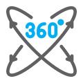 360o synchronisation